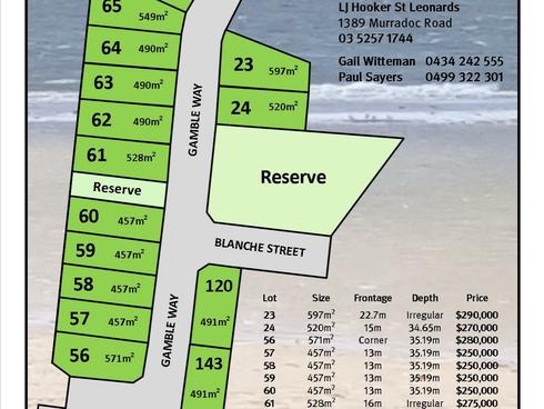 Lot 23 Gamble Way St Leonards, VIC 3223